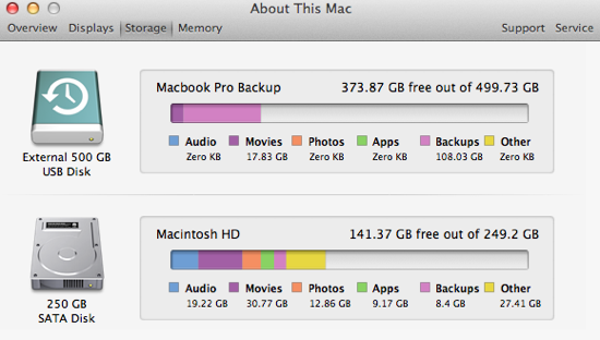 Reclaim Disk Space