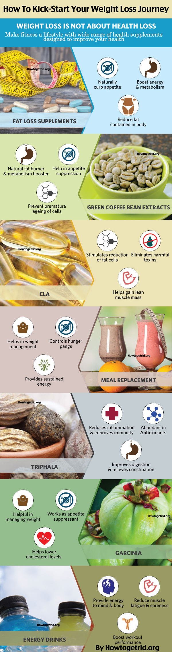 Infographic – How To kick-Start Your Weight Loss Journey: 7 Supplements