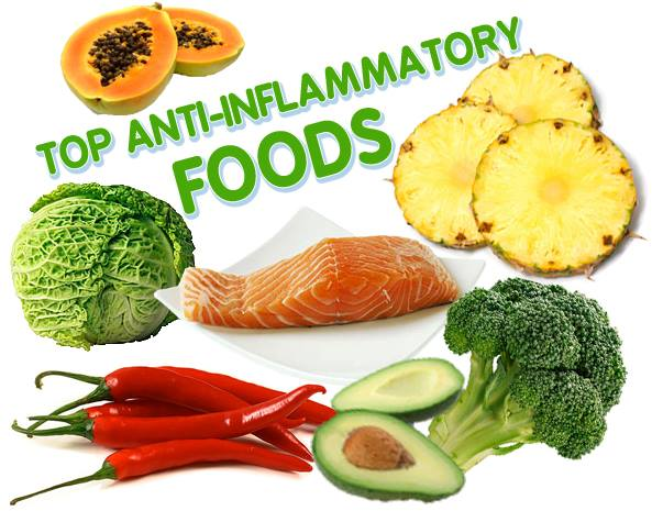 Anti inflammatory foods