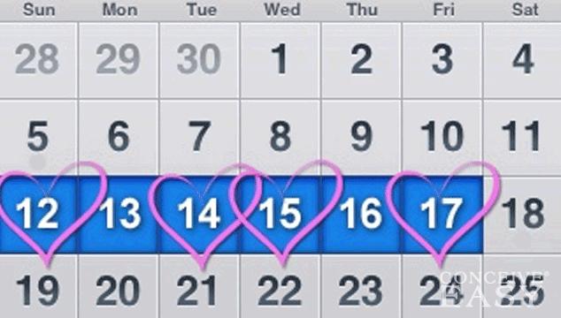 ovulating date