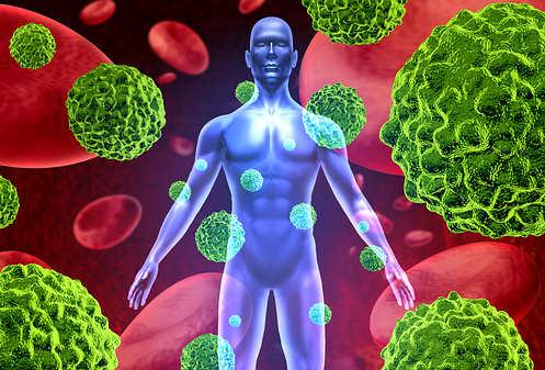 cancer-virus