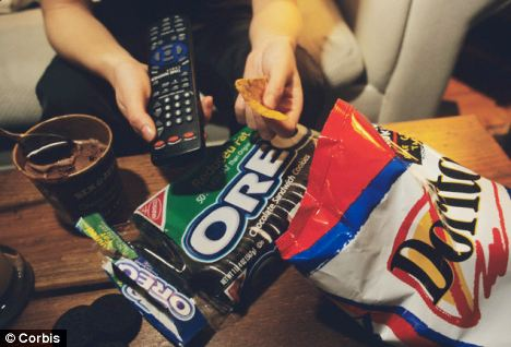 eating infront of tv