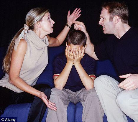 parental violence
